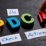 Método PDCA: Melhore os resultados de marketing da sua empresa