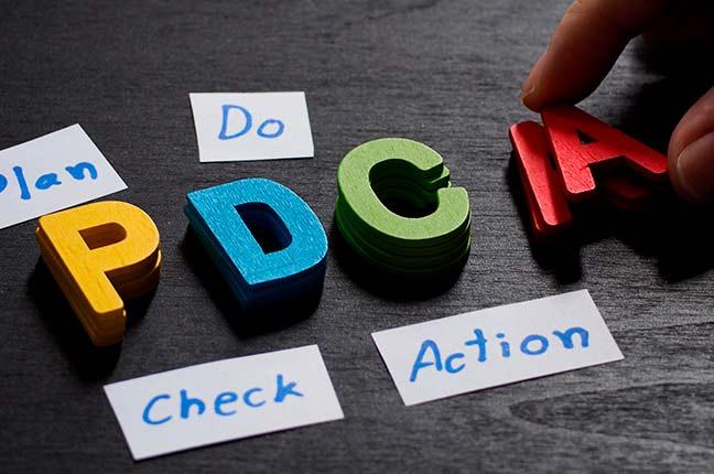 método PDCA