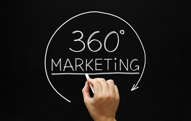 quadro escrito marketing 360